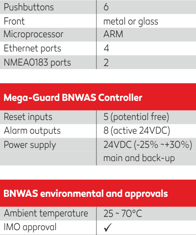 bnwas_table1a